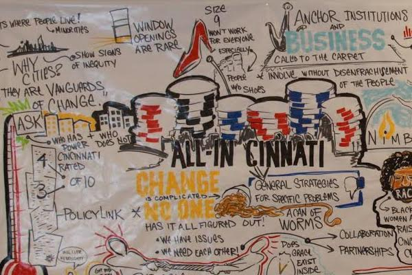 Drawnversation helps people and businesses communicate without words