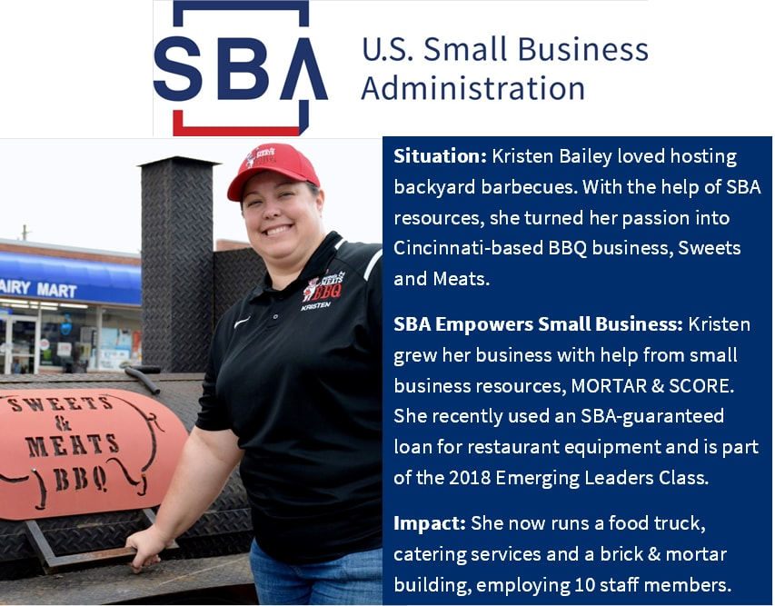 From Backyard to Brick and Mortar: BBQ Business Uses SBA Resources Every Step of the Way